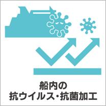 船内の抗ウイルス・抗菌加工