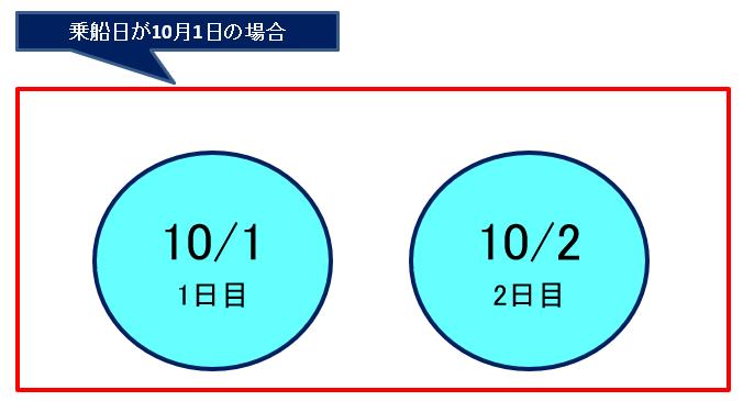 """width=""""100"""""""